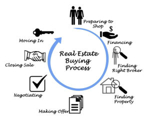 work with a good denver mortgage company